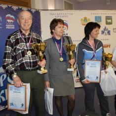 «Кострома-лыжная - 2019»